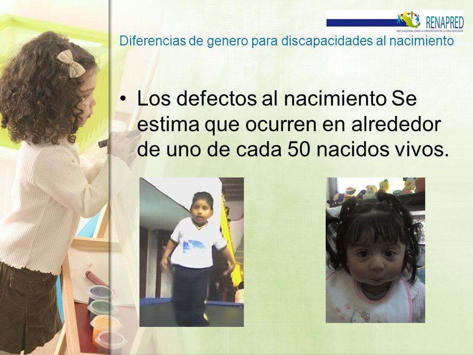 Diferencias de genero para discapacidades al nacimiento visual 5/1000 55% mujeres habla 9 /10,000 47 % mujeres mental 3/1000 45% mujeres motriz 8 / 1000 auditivo 3 / 1000 45% mujeres