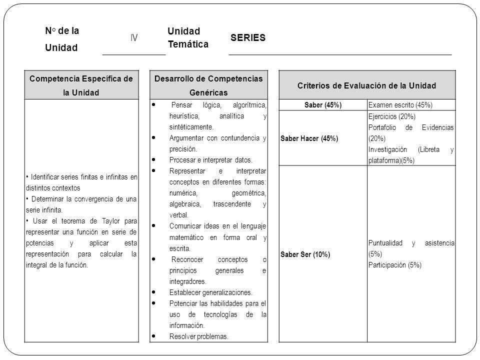 N° de la Unidad IV Unidad Temática SERIES Competencia Específica de la Unidad Desarrollo de Competencias Genéricas Criterios de Evaluación de la Unida