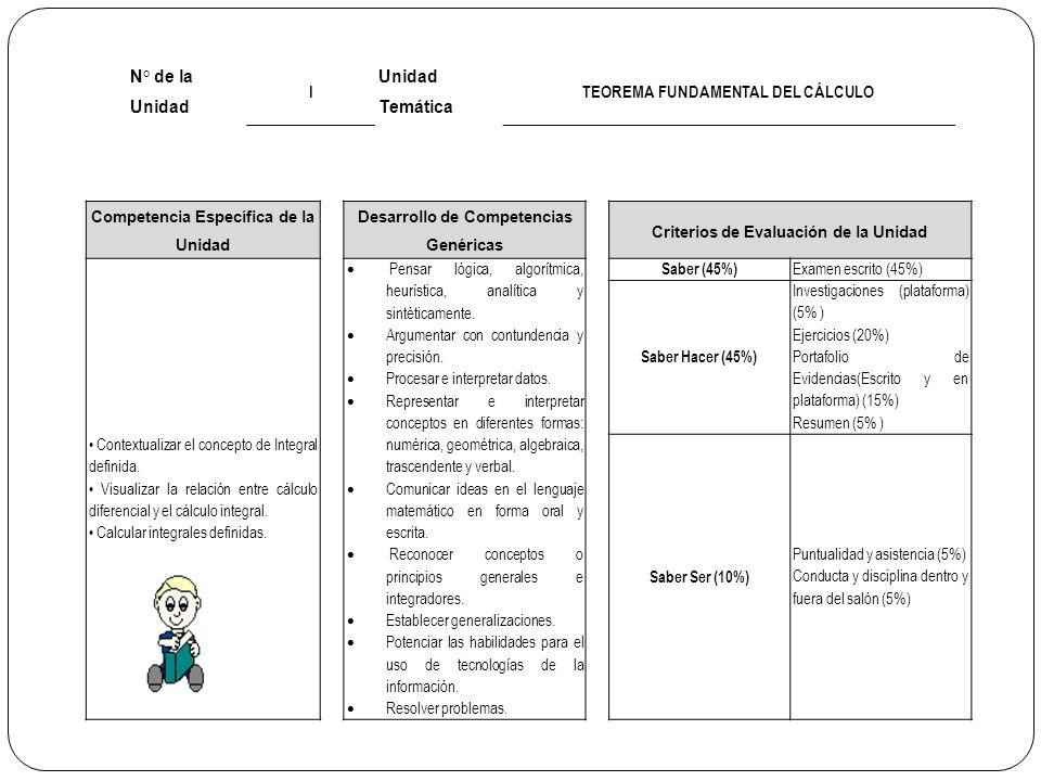 N° de la Unidad I Unidad Temática TEOREMA FUNDAMENTAL DEL CÁLCULO Competencia Específica de la Unidad Desarrollo de Competencias Genéricas Criterios d