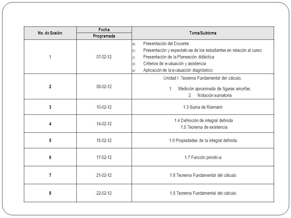 No. de Sesión Fecha Tema/Subtema Programada 107-02-12 a)Presentación del Docente b)Presentación y expectativas de los estudiantes en relación al curso
