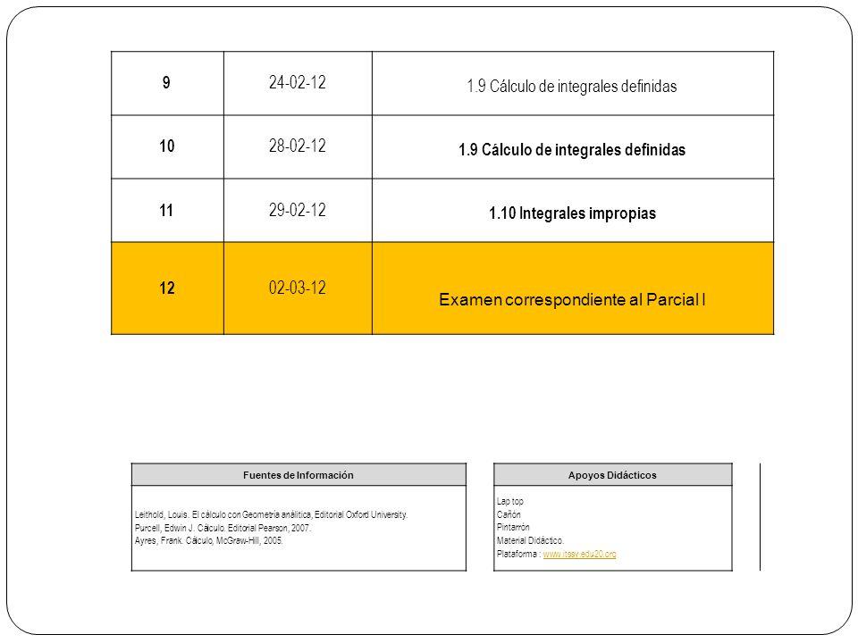 9 24-02-12 1.9 Cálculo de integrales definidas 10 28-02-12 1.9 Cálculo de integrales definidas 11 29-02-12 1.10 Integrales impropias 12 02-03-12 Exame