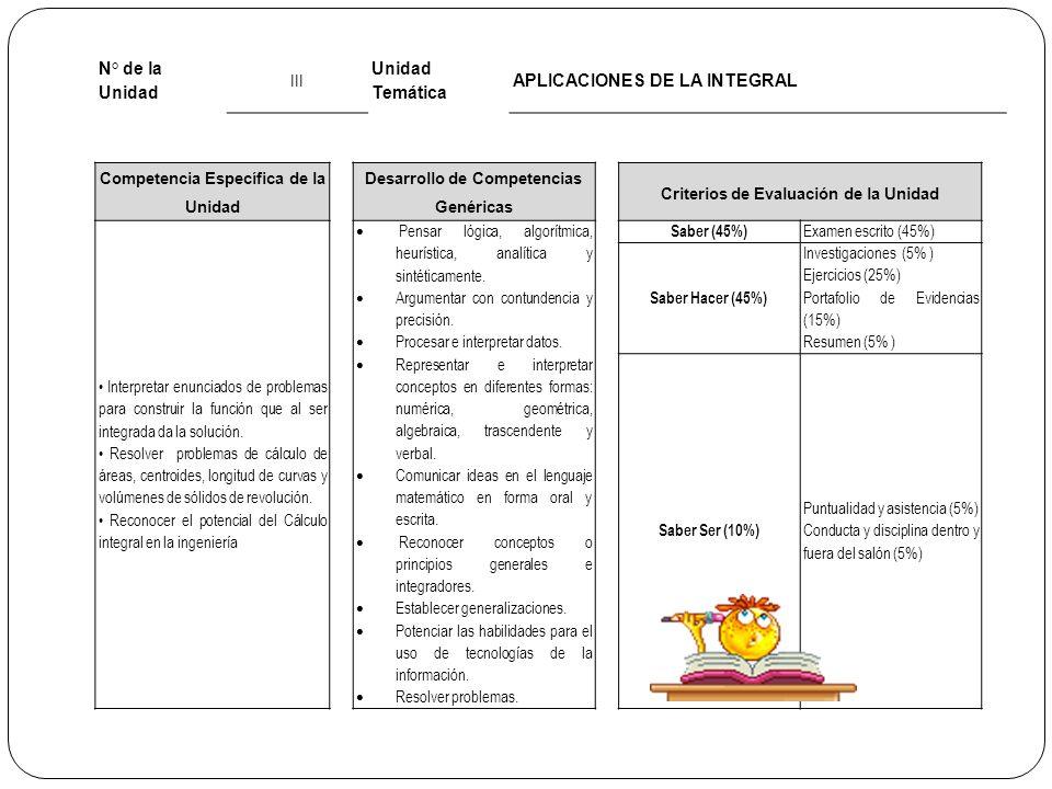 N° de la Unidad III Unidad Temática APLICACIONES DE LA INTEGRAL Competencia Específica de la Unidad Desarrollo de Competencias Genéricas Criterios de