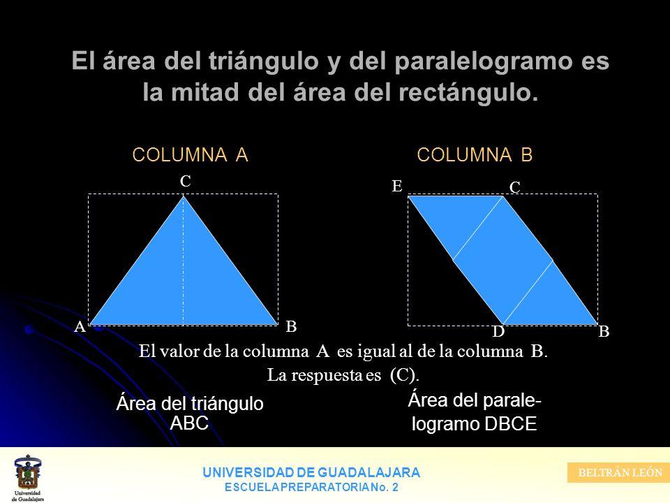 UNIVERSIDAD DE GUADALAJARA ESCUELA PREPARATORIA No. 2 BELTRÁN LEÓN El área del triángulo y del paralelogramo es la mitad del área del rectángulo. COLU