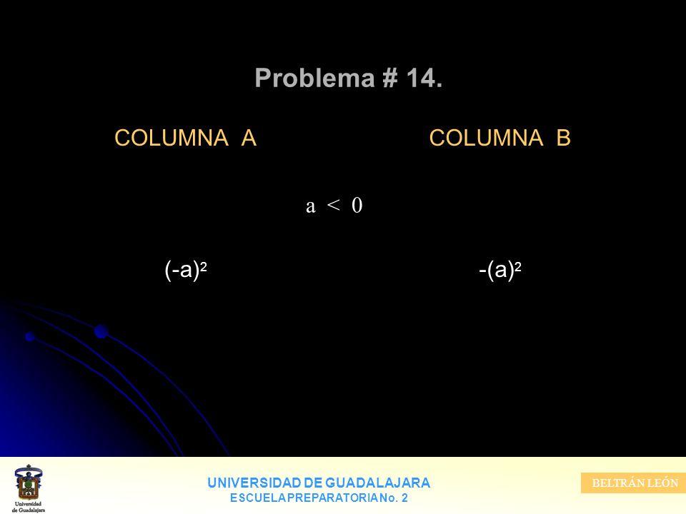 UNIVERSIDAD DE GUADALAJARA ESCUELA PREPARATORIA No. 2 BELTRÁN LEÓN Problema # 14. COLUMNA A (-a) 2 COLUMNA B -(a) 2 a < 0