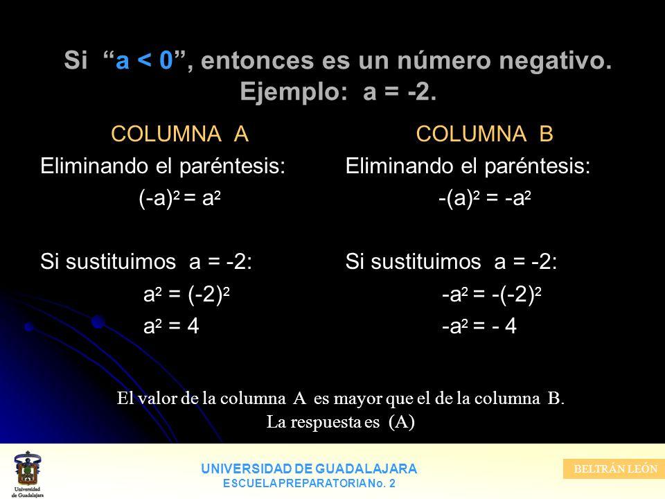 UNIVERSIDAD DE GUADALAJARA ESCUELA PREPARATORIA No. 2 BELTRÁN LEÓN Si a < 0, entonces es un número negativo. Ejemplo: a = -2. COLUMNA A Eliminando el