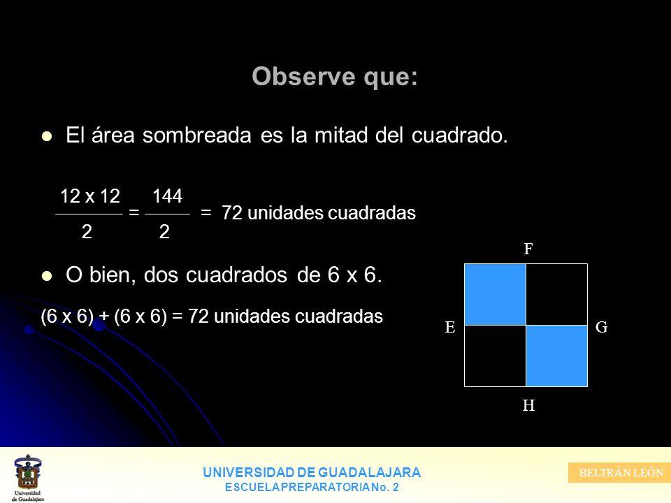 UNIVERSIDAD DE GUADALAJARA ESCUELA PREPARATORIA No. 2 BELTRÁN LEÓN Observe que: El área sombreada es la mitad del cuadrado. 12 x 12 144 = = 72 unidade