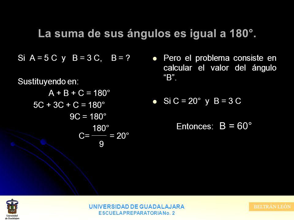 UNIVERSIDAD DE GUADALAJARA ESCUELA PREPARATORIA No. 2 BELTRÁN LEÓN La suma de sus ángulos es igual a 180°. Si A = 5 C y B = 3 C, B = ? Sustituyendo en