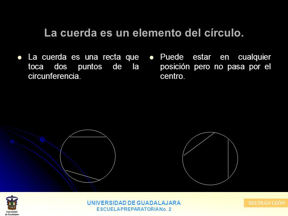 UNIVERSIDAD DE GUADALAJARA ESCUELA PREPARATORIA No. 2 BELTRÁN LEÓN La cuerda es un elemento del círculo. La cuerda es una recta que toca dos puntos de