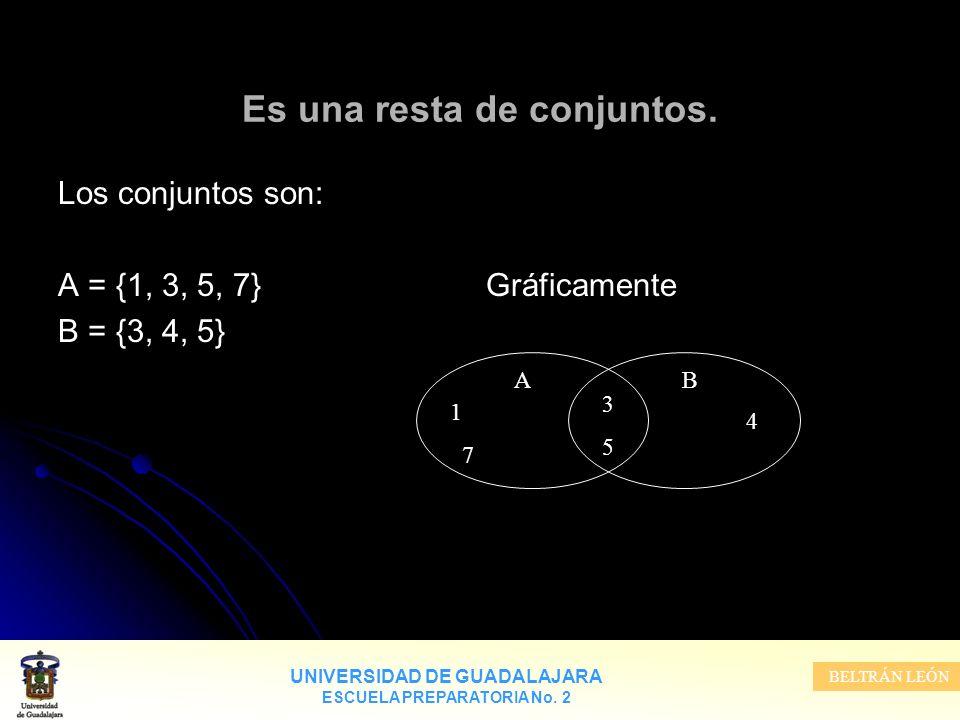 UNIVERSIDAD DE GUADALAJARA ESCUELA PREPARATORIA No. 2 BELTRÁN LEÓN Es una resta de conjuntos. Los conjuntos son: A = {1, 3, 5, 7} Gráficamente B = {3,