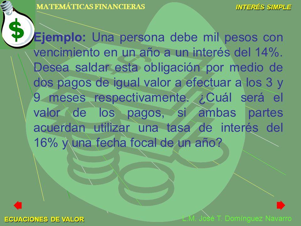 MATEMÁTICAS FINANCIERAS INTERÉS SIMPLE L.M. José T. Domínguez Navarro ECUACIONES DE VALOR Ejemplo: Una persona debe mil pesos con vencimiento en un añ