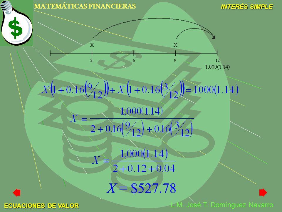 MATEMÁTICAS FINANCIERAS INTERÉS SIMPLE L.M. José T. Domínguez Navarro ECUACIONES DE VALOR X = $527.78