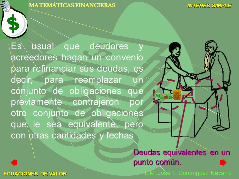 MATEMÁTICAS FINANCIERAS INTERÉS SIMPLE L.M. José T. Domínguez Navarro ECUACIONES DE VALOR Es usual que deudores y acreedores hagan un convenio para re