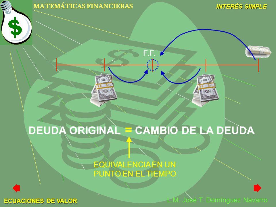 MATEMÁTICAS FINANCIERAS INTERÉS SIMPLE L.M. José T. Domínguez Navarro ECUACIONES DE VALOR DEUDA ORIGINAL = CAMBIO DE LA DEUDA EQUIVALENCIA EN UN PUNTO
