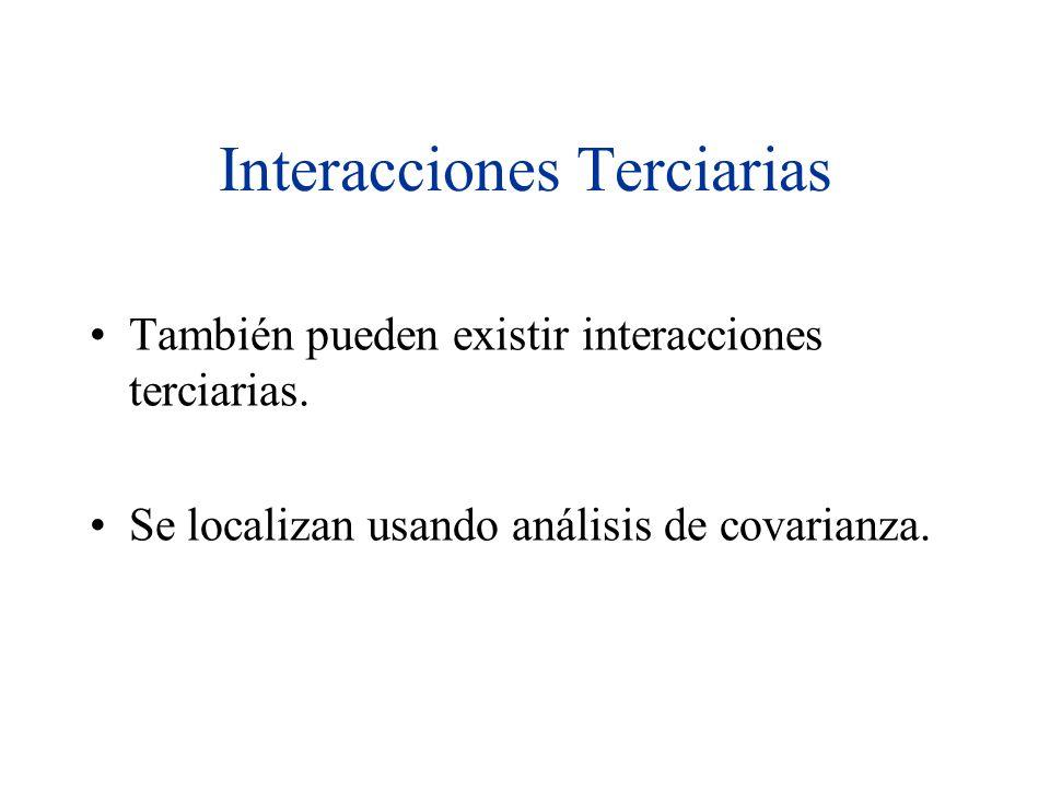 Interacciones Terciarias También pueden existir interacciones terciarias. Se localizan usando análisis de covarianza.