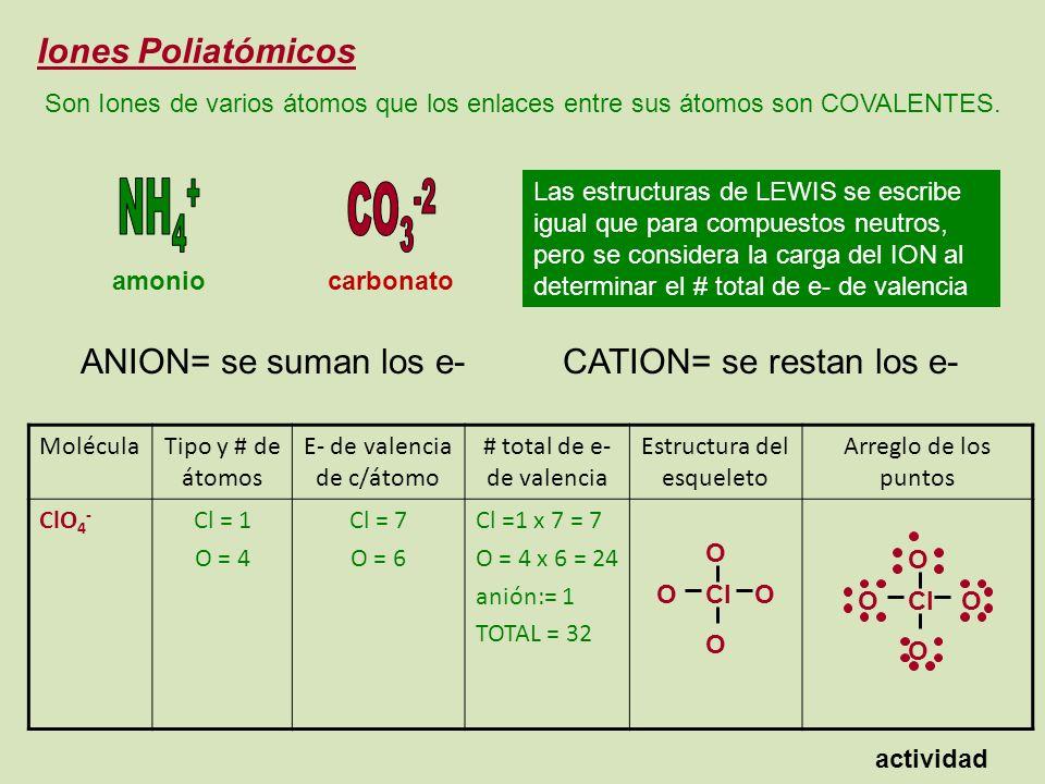 Iones Poliatómicos Son Iones de varios átomos que los enlaces entre sus átomos son COVALENTES. amonio carbonato Las estructuras de LEWIS se escribe ig