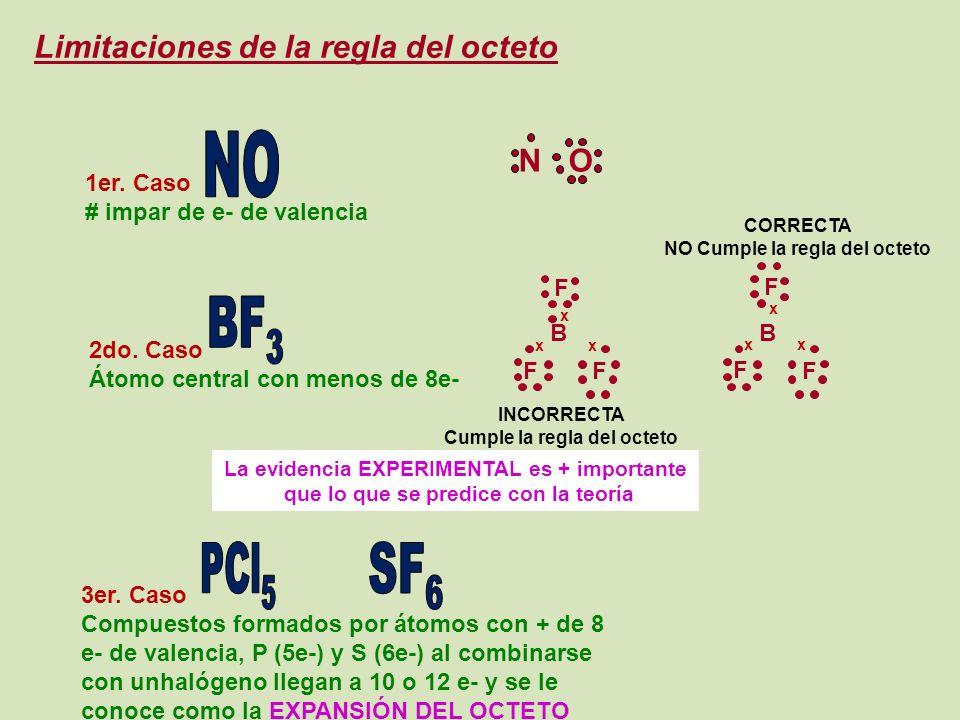 Limitaciones de la regla del octeto 1er. Caso # impar de e- de valencia 2do. Caso Átomo central con menos de 8e- N O B F F F x xx B F F F x xx INCORRE