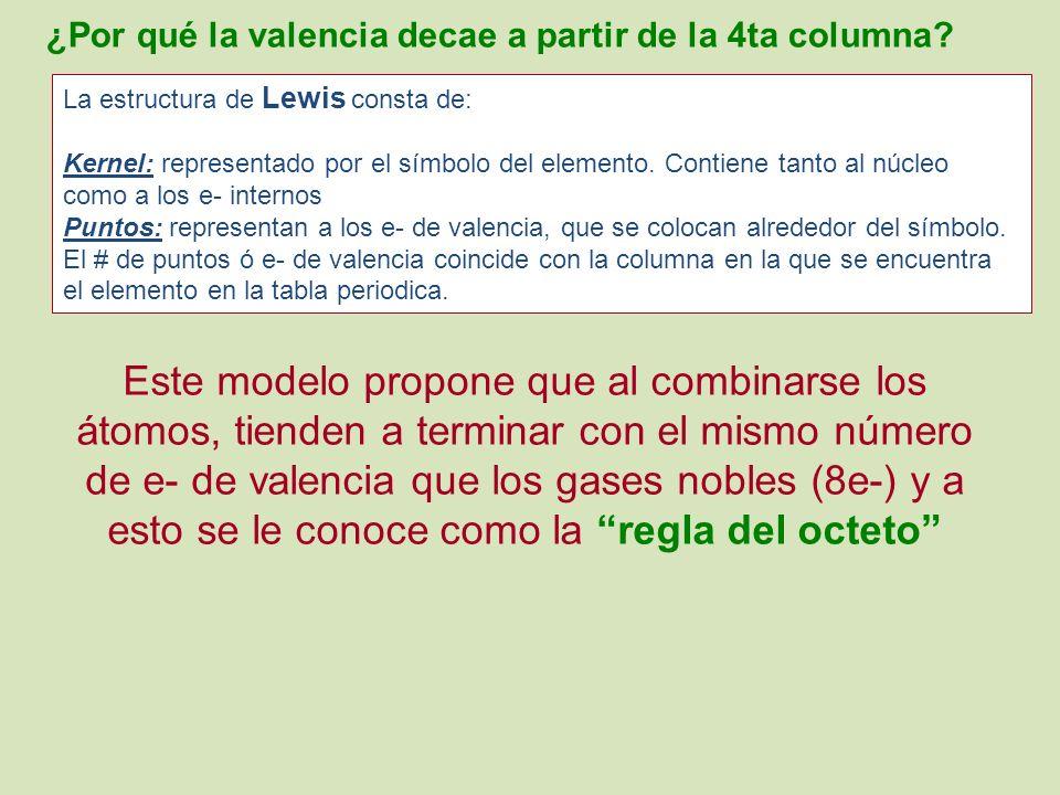 ¿Por qué la valencia decae a partir de la 4ta columna? La estructura de Lewis consta de: Kernel: representado por el símbolo del elemento. Contiene ta