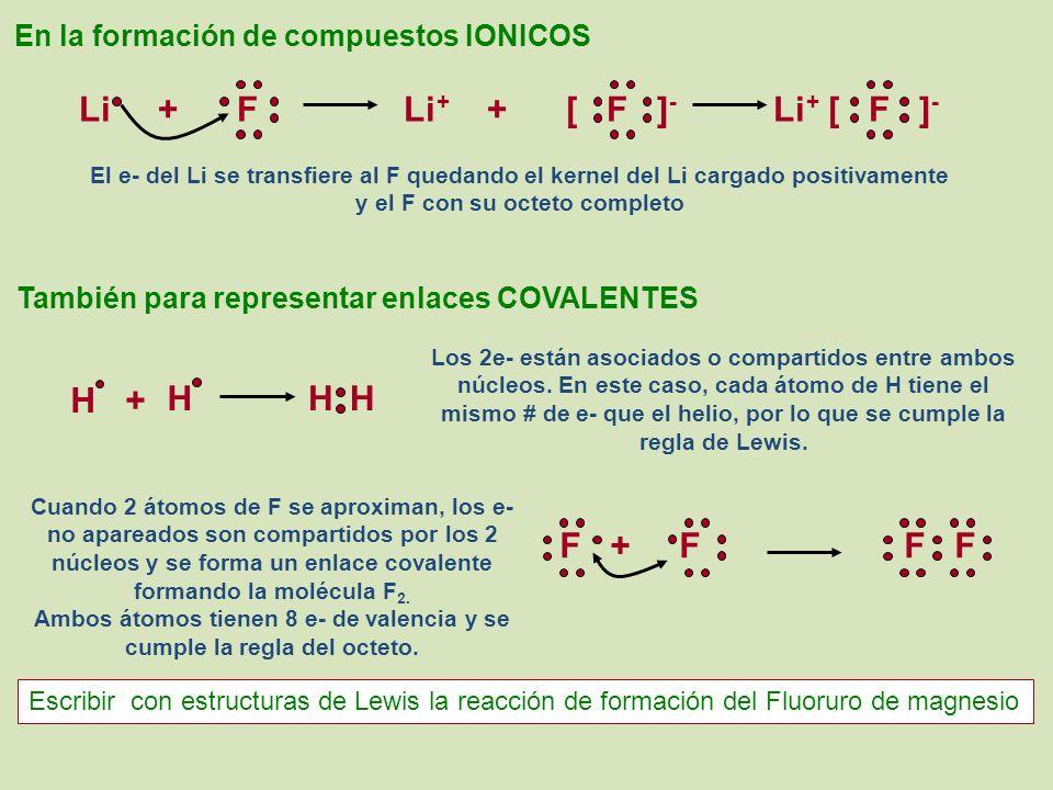 En la formación de compuestos IONICOS Li + F Li + + [ F ] - Li + [ F ] - El e- del Li se transfiere al F quedando el kernel del Li cargado positivamente y el F con su octeto completo También para representar enlaces COVALENTES Los 2e- están asociados o compartidos entre ambos núcleos.