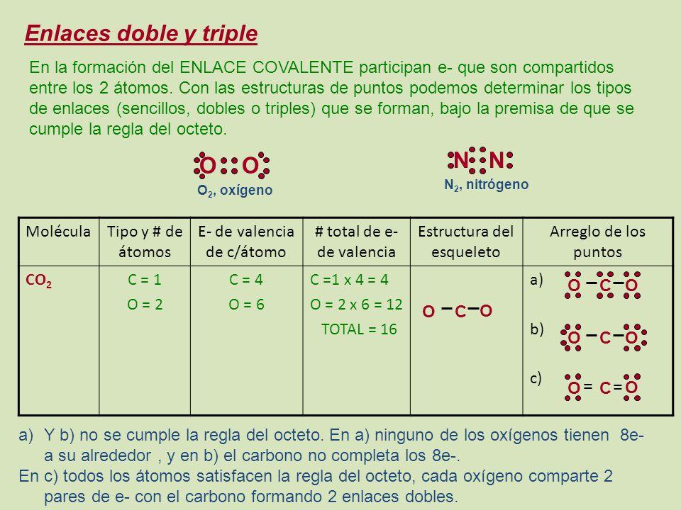 Enlaces doble y triple En la formación del ENLACE COVALENTE participan e- que son compartidos entre los 2 átomos. Con las estructuras de puntos podemo