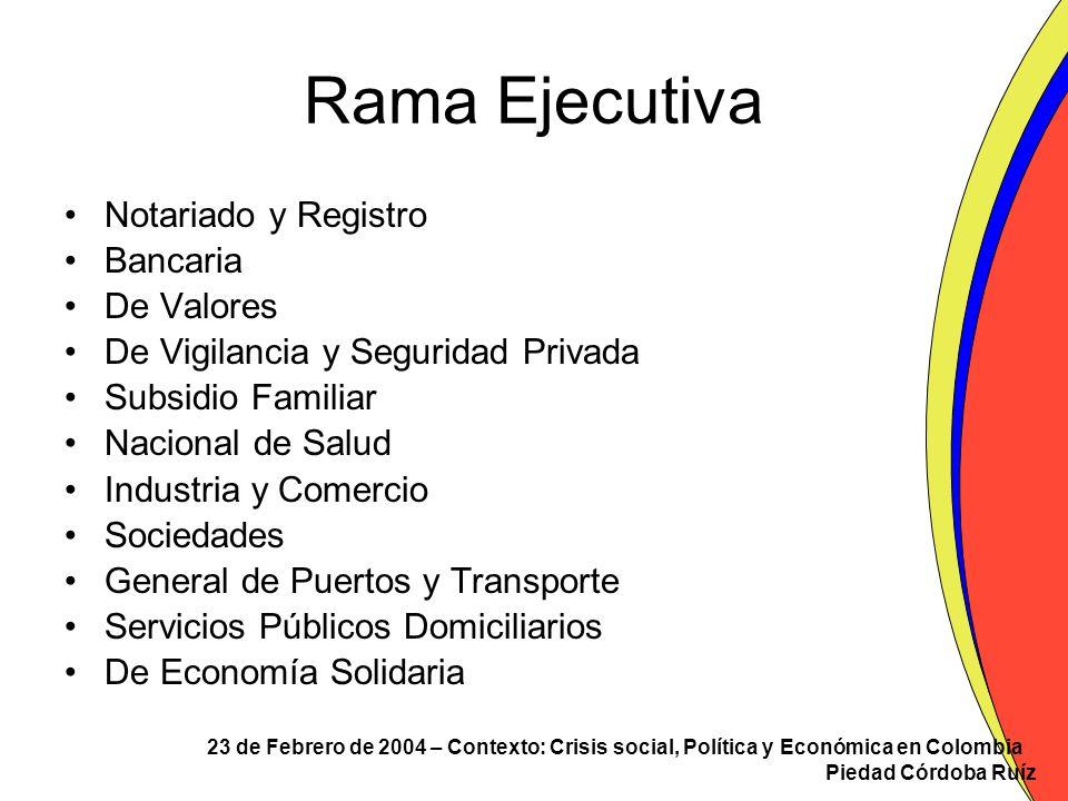23 de Febrero de 2004 – Contexto: Crisis social, Política y Económica en Colombia Piedad Córdoba Ruíz Rama Ejecutiva Notariado y Registro Bancaria De