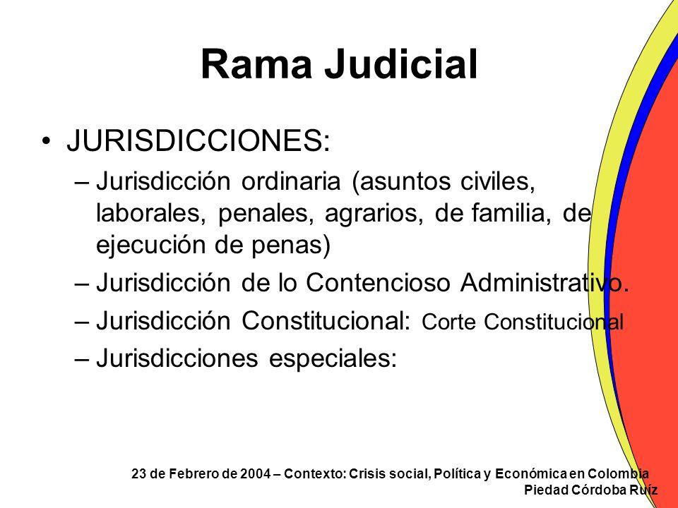 23 de Febrero de 2004 – Contexto: Crisis social, Política y Económica en Colombia Piedad Córdoba Ruíz Rama Judicial JURISDICCIONES: –Jurisdicción ordi