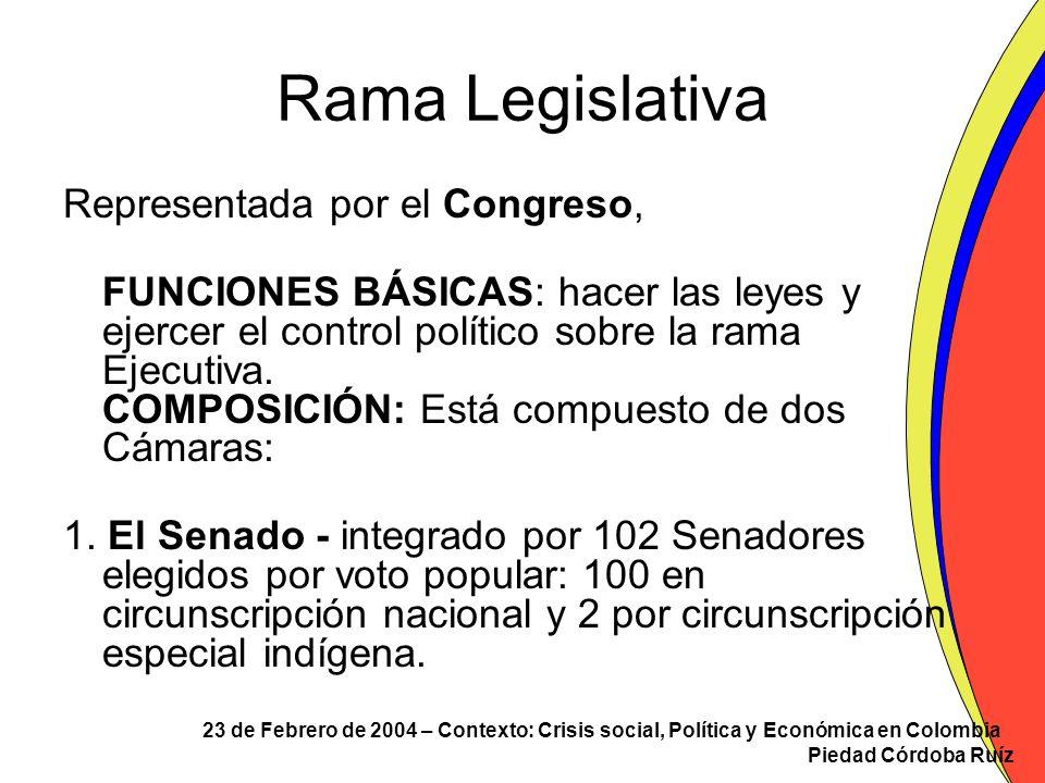 23 de Febrero de 2004 – Contexto: Crisis social, Política y Económica en Colombia Piedad Córdoba Ruíz Rama Legislativa 2.