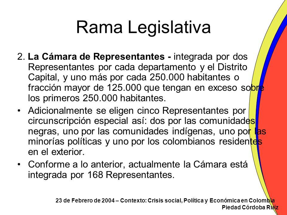23 de Febrero de 2004 – Contexto: Crisis social, Política y Económica en Colombia Piedad Córdoba Ruíz Rama legislativa Comisiones –7 comisiones constitucionales permanentes –3 legales de Instrucción (Senado) de Cuentas (Cámara) de Investigación y Acusación (Cámara) –3.