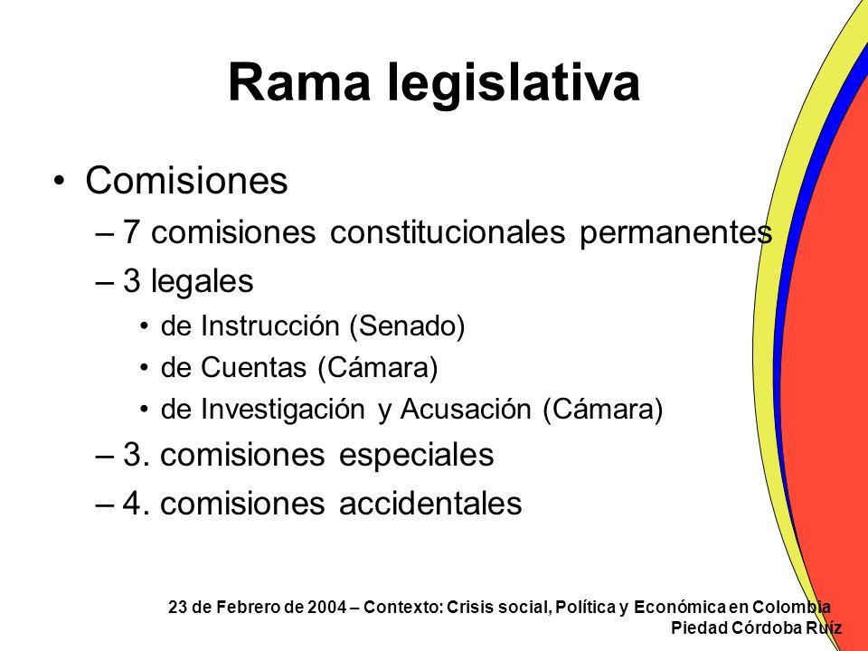 23 de Febrero de 2004 – Contexto: Crisis social, Política y Económica en Colombia Piedad Córdoba Ruíz Rama legislativa Comisiones –7 comisiones consti