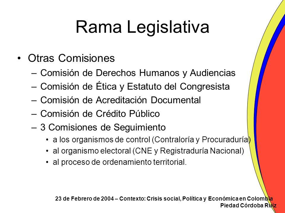 23 de Febrero de 2004 – Contexto: Crisis social, Política y Económica en Colombia Piedad Córdoba Ruíz Órganos autónomos e independientes 2.