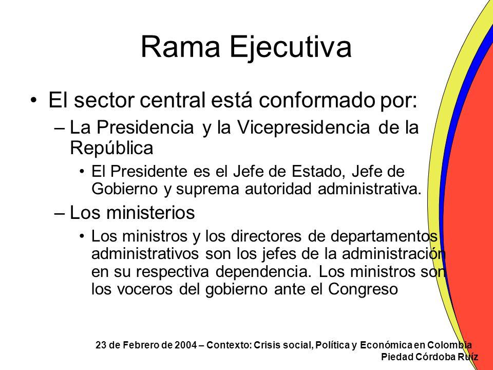 23 de Febrero de 2004 – Contexto: Crisis social, Política y Económica en Colombia Piedad Córdoba Ruíz Rama Ejecutiva El sector central está conformado
