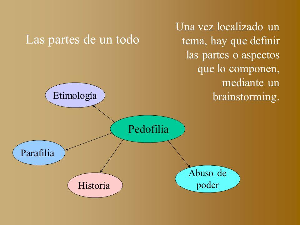 Las partes de un todo Una vez localizado un tema, hay que definir las partes o aspectos que lo componen, mediante un brainstorming. Pedofilia Etimolog