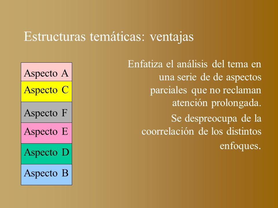 Estructuras temáticas: ventajas Enfatiza el análisis del tema en una serie de de aspectos parciales que no reclaman atención prolongada. Se despreocup