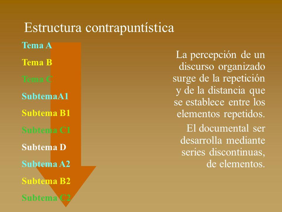 Tema A Tema B Tema C SubtemaA1 Subtema B1 Subtema C1 Subtema D Subtema A2 Subtema B2 Subtema C2 Estructura contrapuntística La percepción de un discur