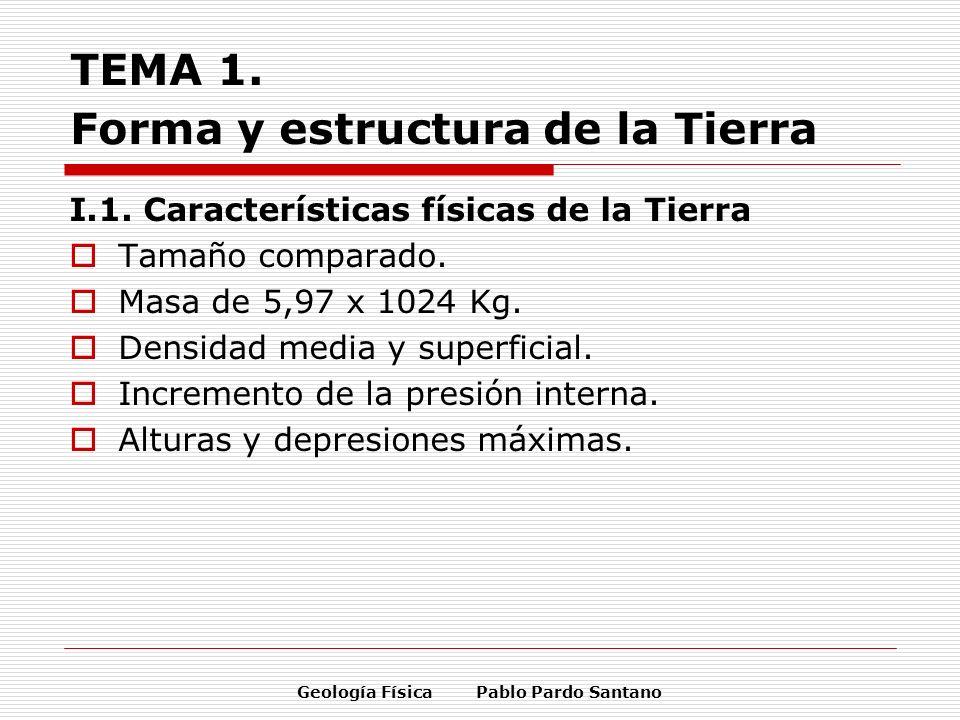 Geología Física Pablo Pardo Santano TEMA 1. Forma y estructura de la Tierra I.1. Características físicas de la Tierra Tamaño comparado. Masa de 5,97 x