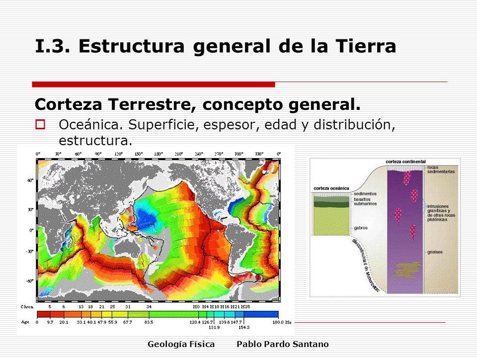 Geología Física Pablo Pardo Santano I.3. Estructura general de la Tierra Corteza Terrestre, concepto general. Oceánica. Superficie, espesor, edad y di