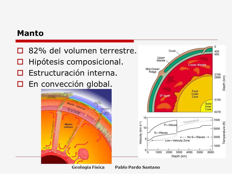 Geología Física Pablo Pardo Santano Manto 82% del volumen terrestre. Hipótesis composicional. Estructuración interna. En convección global.