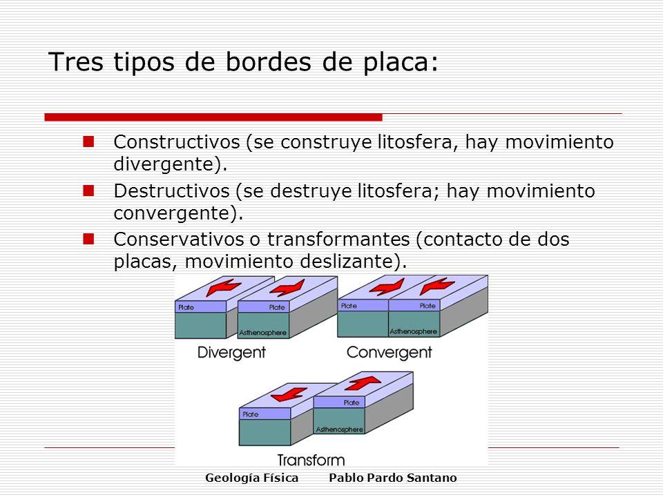 Geología Física Pablo Pardo Santano Tres tipos de bordes de placa: Constructivos (se construye litosfera, hay movimiento divergente). Destructivos (se