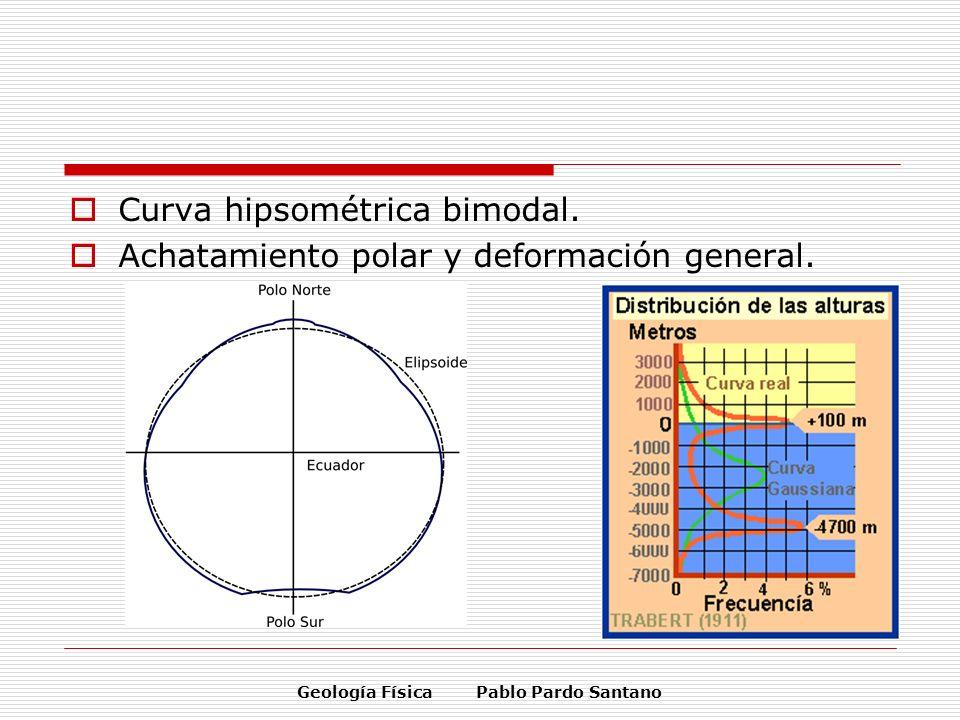 Geología Física Pablo Pardo Santano Curva hipsométrica bimodal. Achatamiento polar y deformación general.