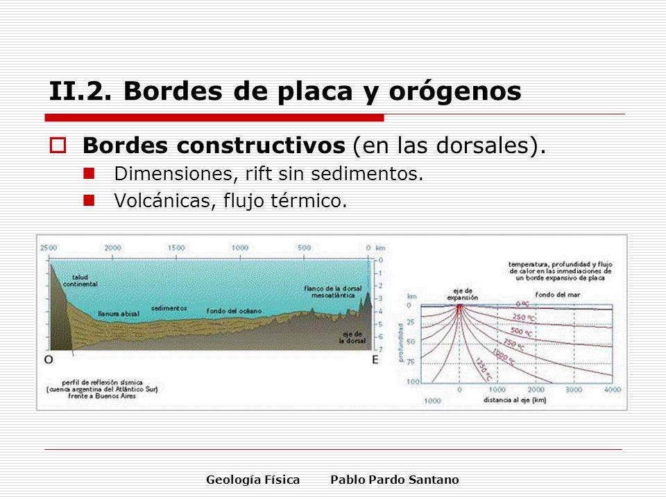 Geología Física Pablo Pardo Santano II.2. Bordes de placa y orógenos Bordes constructivos (en las dorsales). Dimensiones, rift sin sedimentos. Volcáni