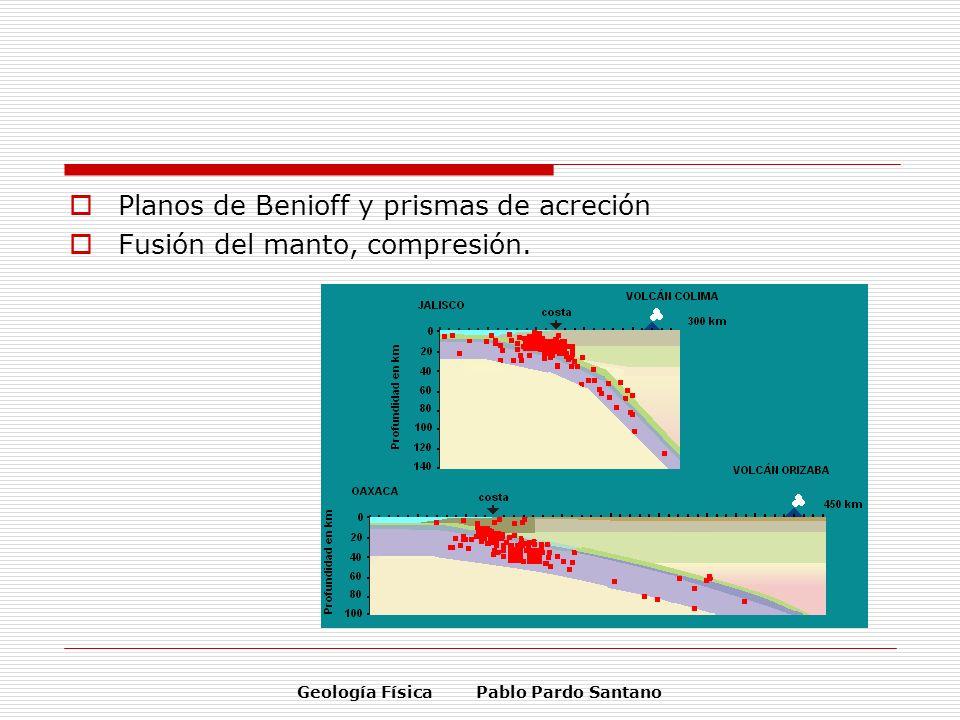 Geología Física Pablo Pardo Santano Planos de Benioff y prismas de acreción Fusión del manto, compresión.