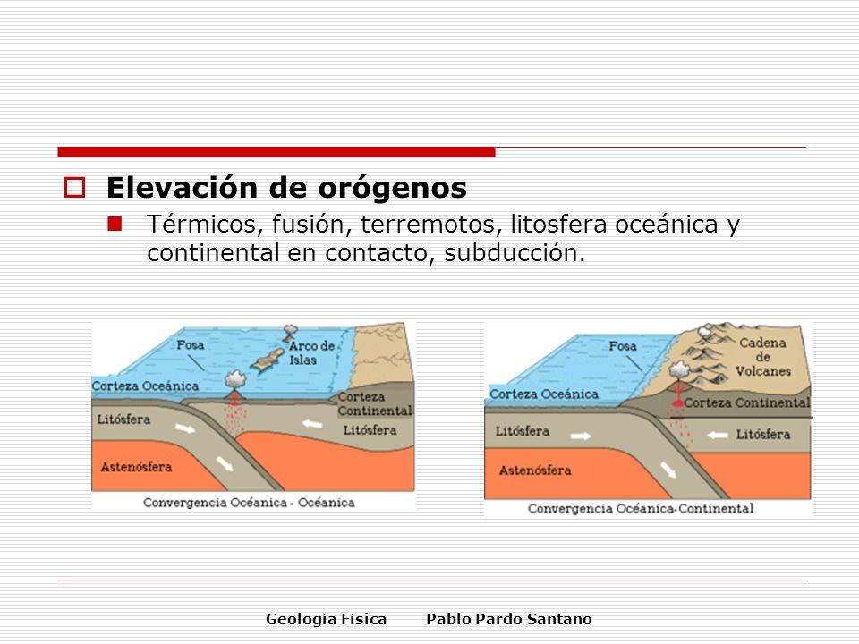 Geología Física Pablo Pardo Santano Elevación de orógenos Térmicos, fusión, terremotos, litosfera oceánica y continental en contacto, subducción.