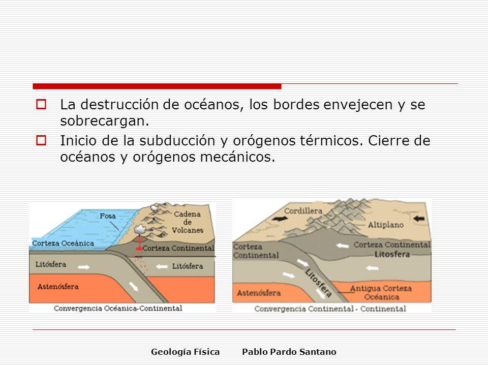 Geología Física Pablo Pardo Santano La destrucción de océanos, los bordes envejecen y se sobrecargan. Inicio de la subducción y orógenos térmicos. Cie