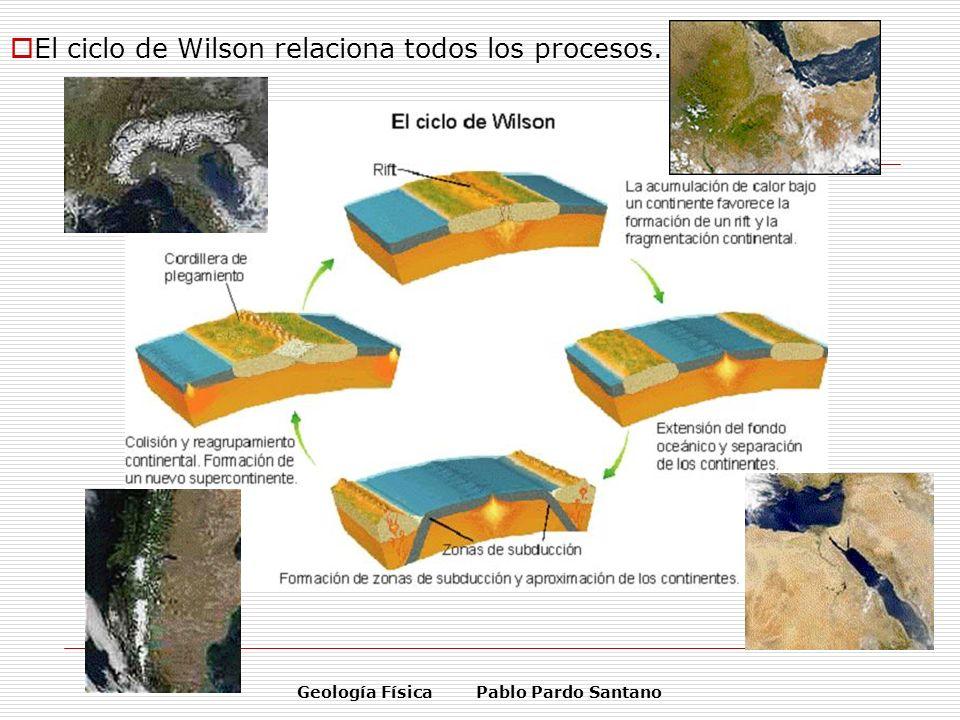 Geología Física Pablo Pardo Santano El ciclo de Wilson relaciona todos los procesos.