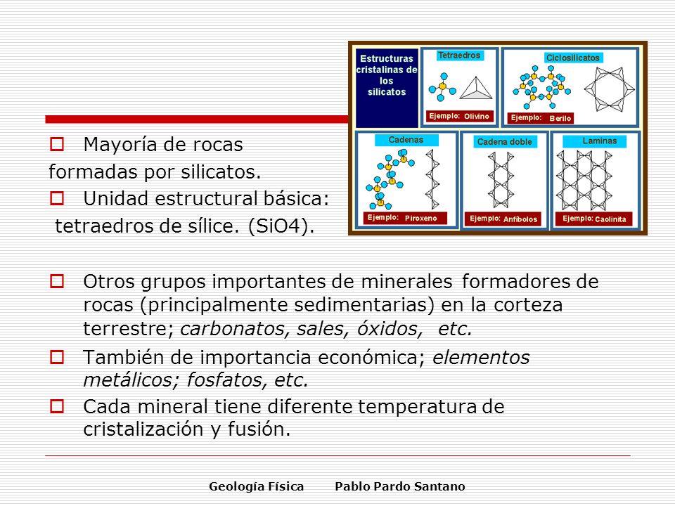 Geología Física Pablo Pardo Santano Mayoría de rocas formadas por silicatos. Unidad estructural básica: tetraedros de sílice. (SiO4). Otros grupos imp