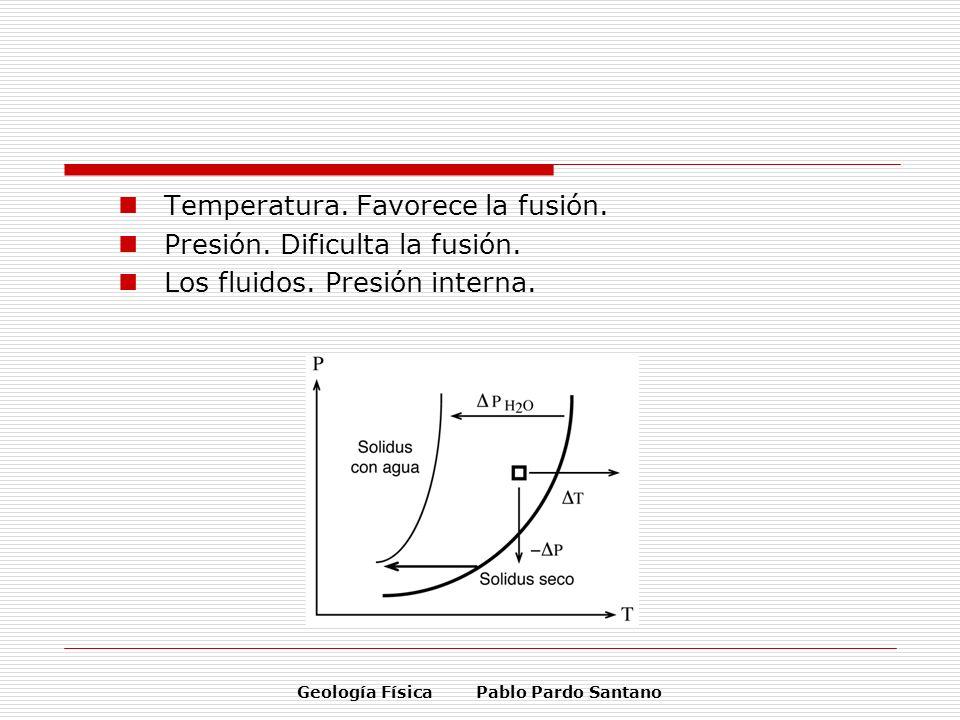 Geología Física Pablo Pardo Santano Temperatura. Favorece la fusión. Presión. Dificulta la fusión. Los fluidos. Presión interna.