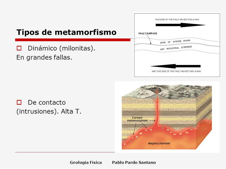 Geología Física Pablo Pardo Santano Tipos de metamorfismo Dinámico (milonitas). En grandes fallas. De contacto (intrusiones). Alta T.