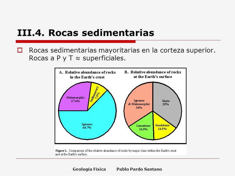 Geología Física Pablo Pardo Santano III.4. Rocas sedimentarias Rocas sedimentarias mayoritarias en la corteza superior. Rocas a P y T superficiales.