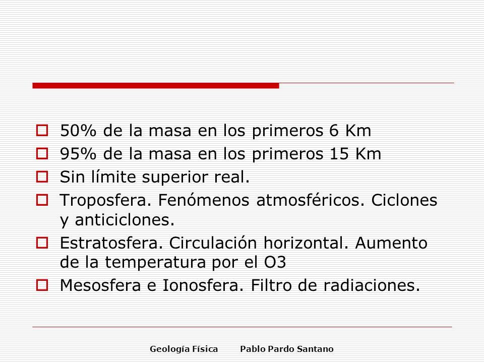 Geología Física Pablo Pardo Santano 50% de la masa en los primeros 6 Km 95% de la masa en los primeros 15 Km Sin límite superior real. Troposfera. Fen