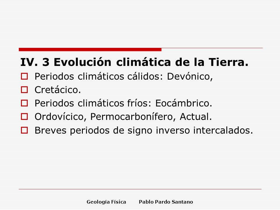 Geología Física Pablo Pardo Santano IV. 3 Evolución climática de la Tierra. Periodos climáticos cálidos: Devónico, Cretácico. Periodos climáticos frío