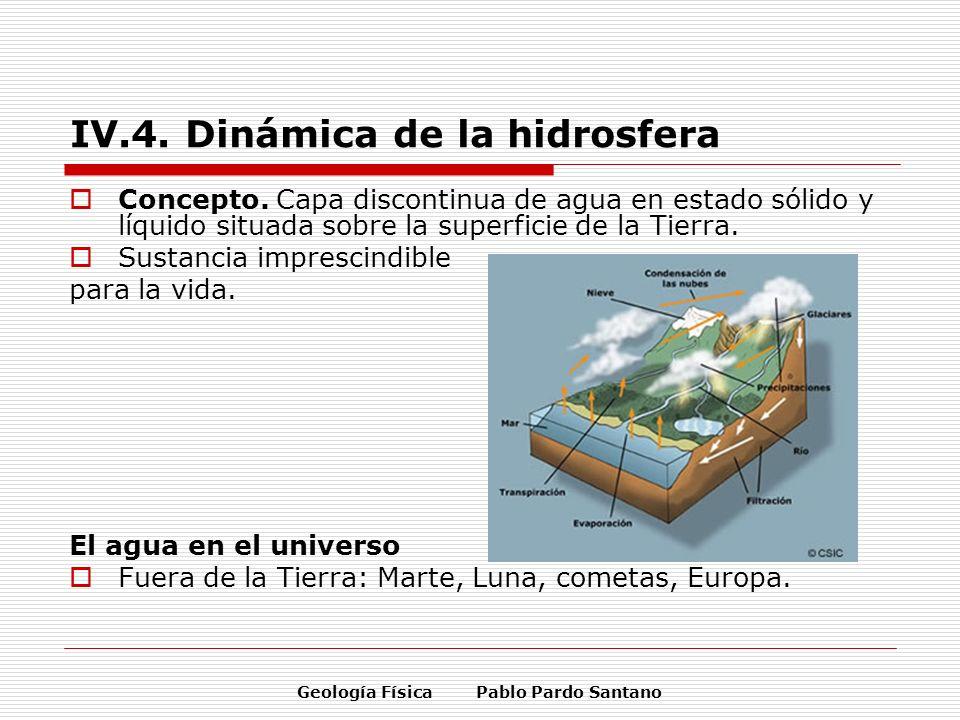 IV.4. Dinámica de la hidrosfera Concepto. Capa discontinua de agua en estado sólido y líquido situada sobre la superficie de la Tierra. Sustancia impr